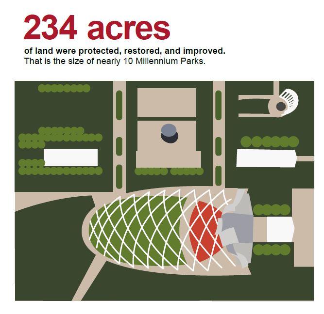 Acres___Millennium_Park