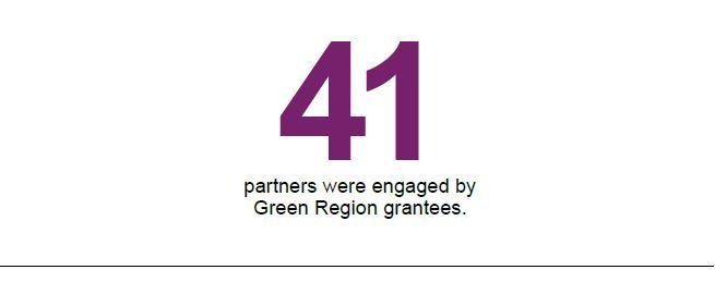 Partners_engaged