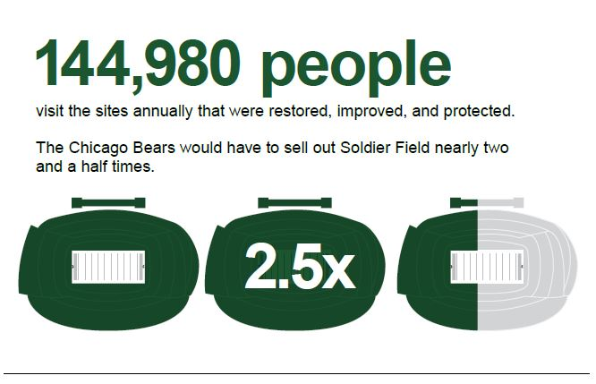 People___Solider_Field